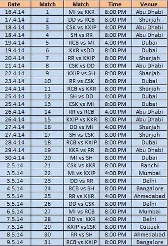 Ipl Schedule 2014 Ipl 7 Time Table Download Ipl Schedule 2014 ...