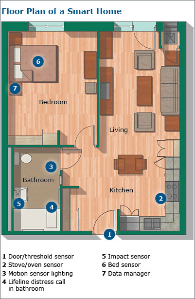 smart house condos floor plans house design plans. Black Bedroom Furniture Sets. Home Design Ideas