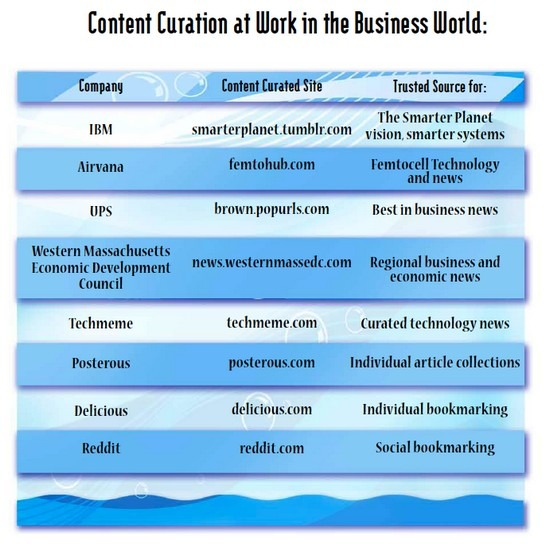 contnet-curation-at-work-in-the-buisness-world-getcurata.jpeg