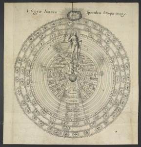 Great Chain of Being, Robert Fludd, Utriusque Cosmi majoris scilicet et minoris ... Oppenheim; Frankfurt, 1617. Image courtesy of the British Library, used with permission.