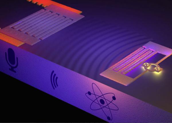 Atom sound experiment