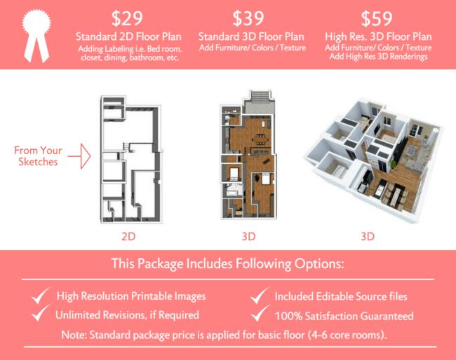 2D 3D Floor Plan Services