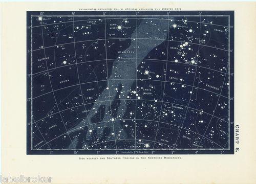 1800s Astronomy Print