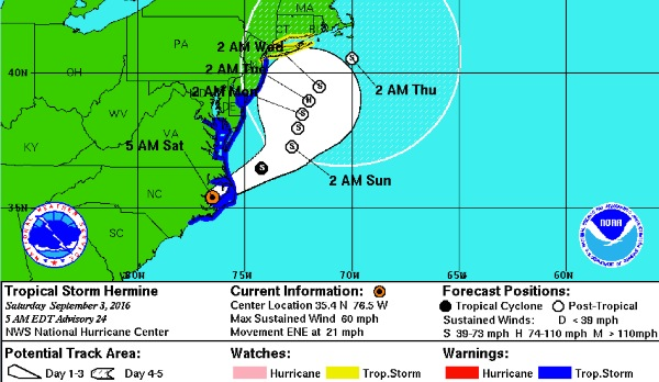 Entire Monmouth County Coast Under Tropical Storm Warning