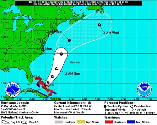 New Jersey Looks To Avoid Direct Hit From Joaquin