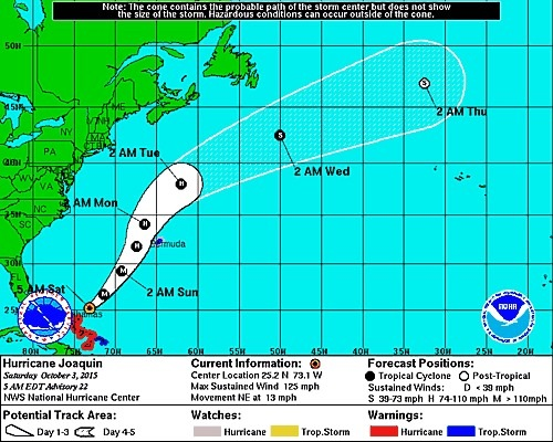 Joaquin Continues To Move Away From United States