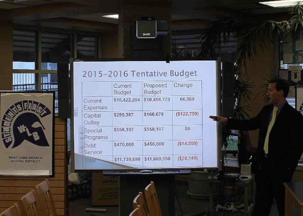 WLB Schools Budget Shows No Increase for 2015-16