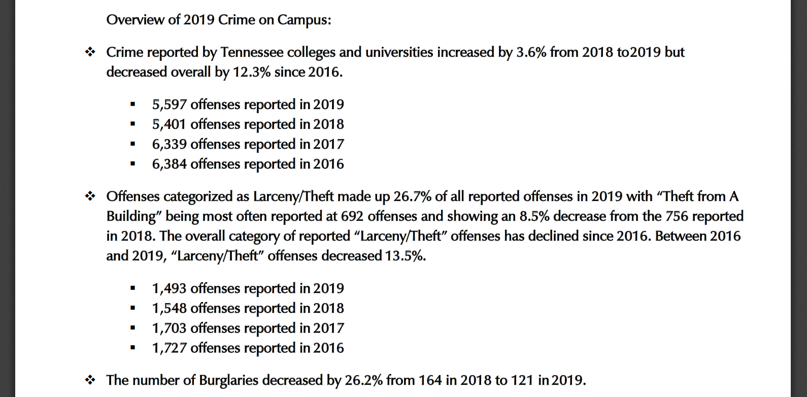 Crime on College Campuses in TENNESSEE