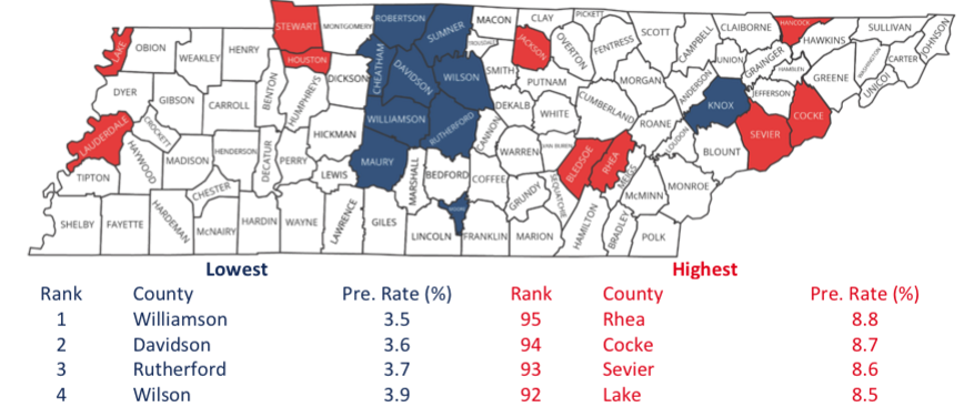 Rutherford County continues to have 3rd lowest unemployment rate in TN