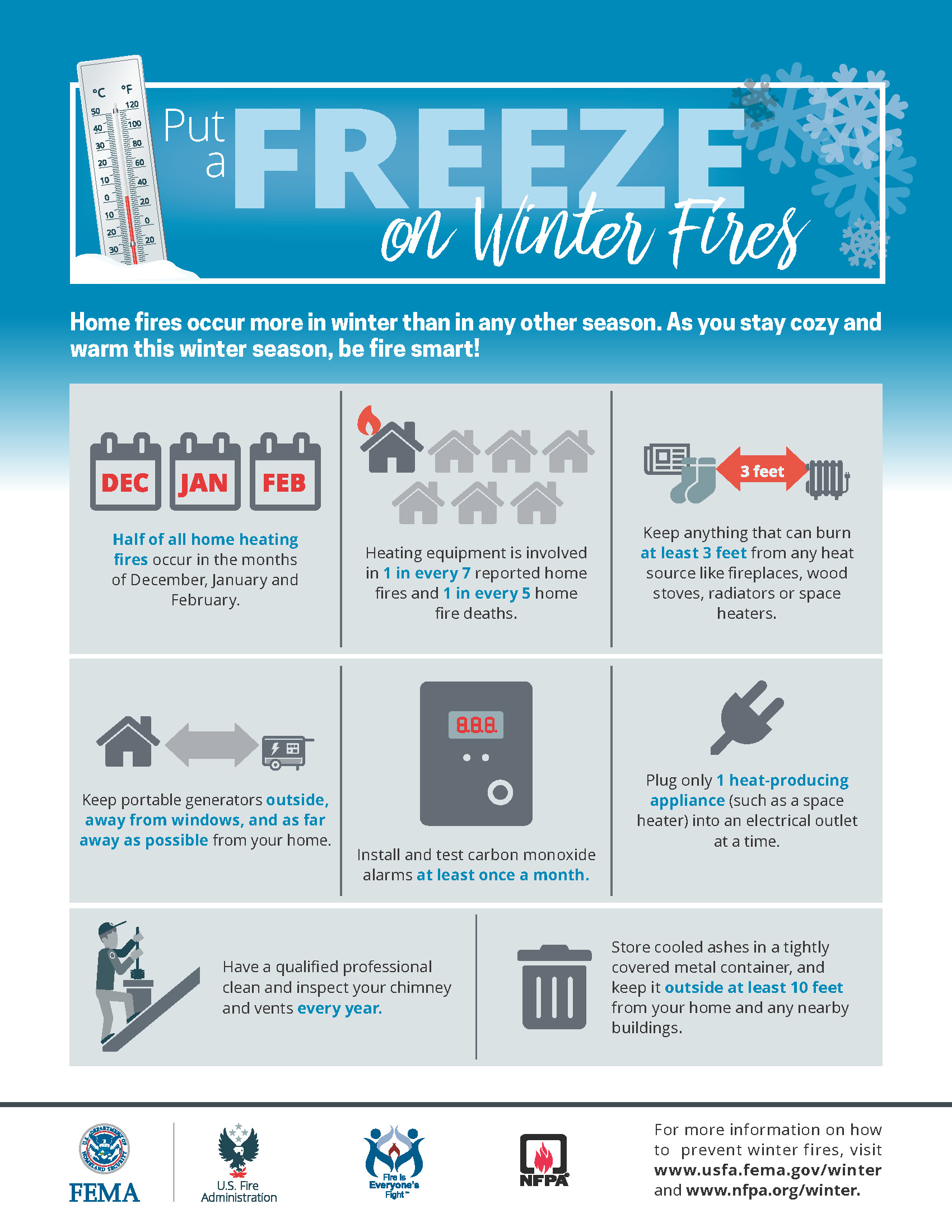Holiday Decorating and Heating Safety Tips