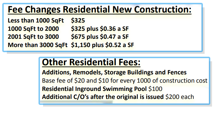 Murfreesboro Building Fees to GO UP