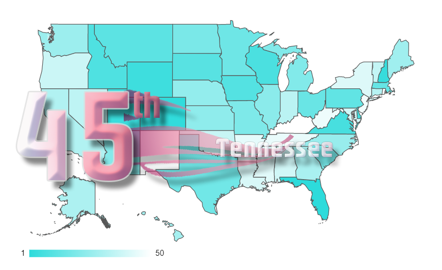 Tennessee Ranks 45th for Best Retirement States