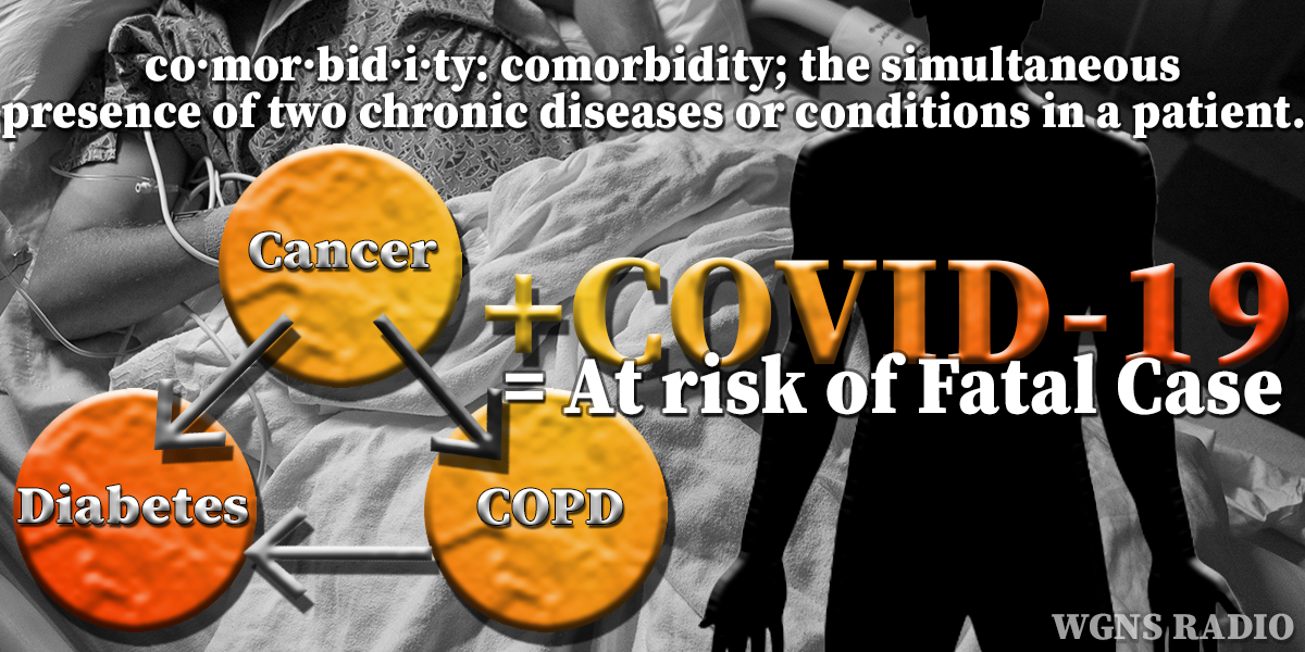 Comorbidity and COVID-19 in Rutherford County and Far Beyond