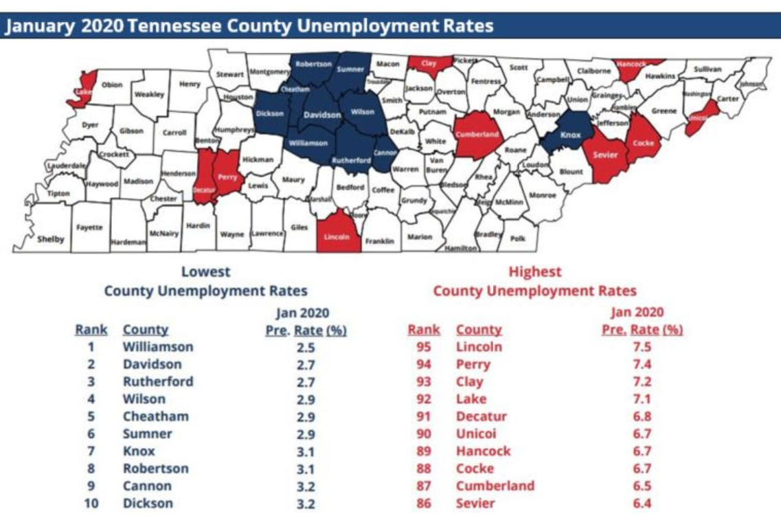 Rutherford County has Second Lowest Unemployment Rate in TN