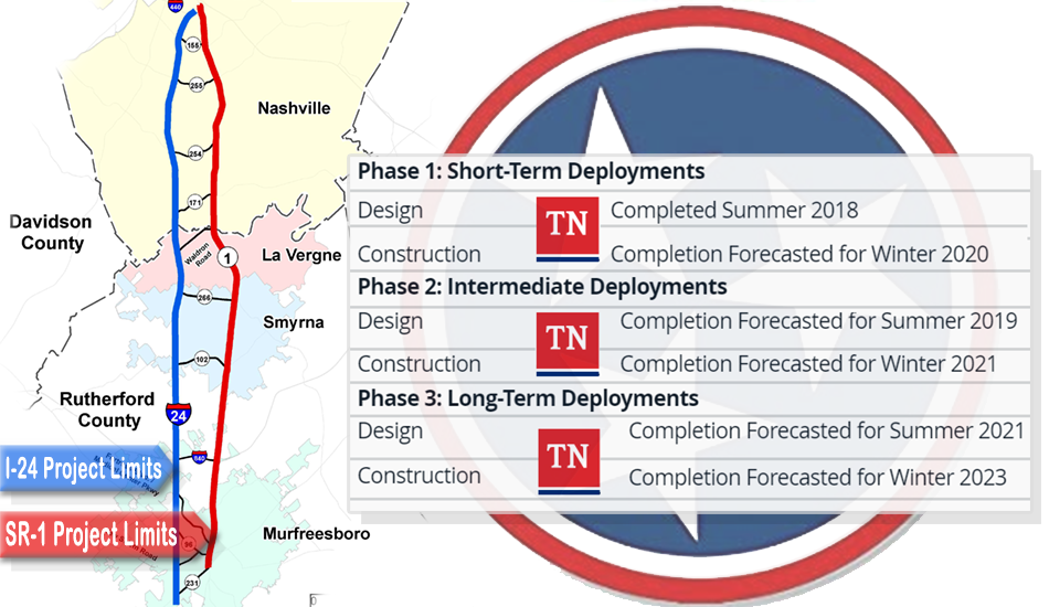 Murfreesboro Working with State of TN on Smart Corridor