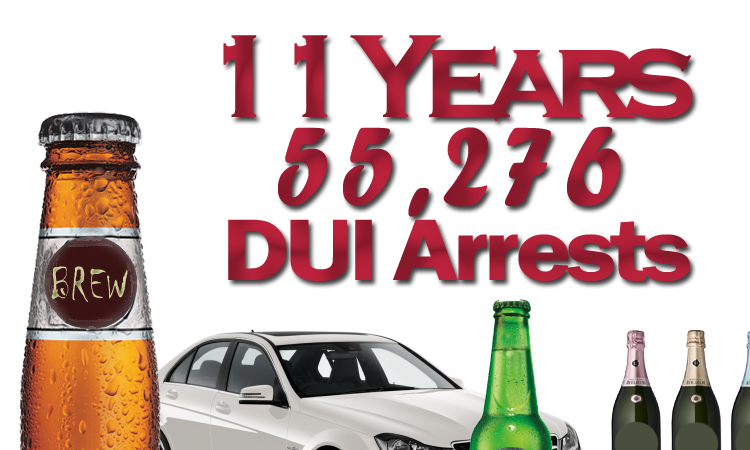 55,276 DUI Arrests in Tennessee over 11 year period