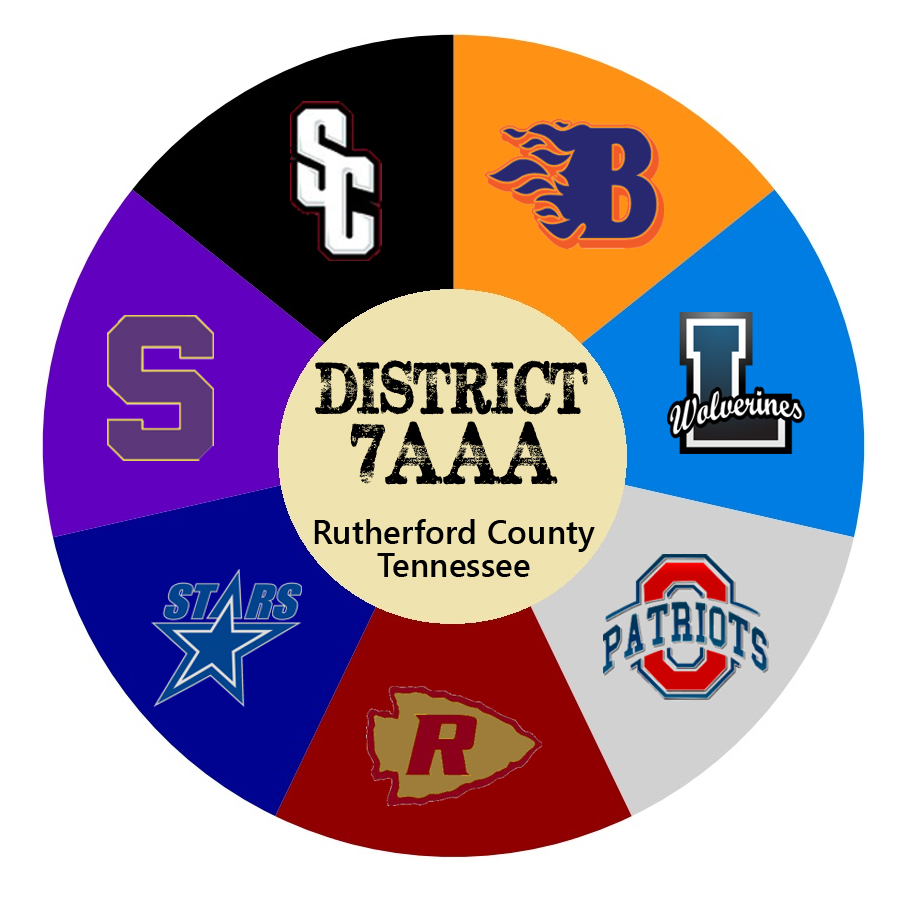 D7AAA Tournament Roundup (Wednesday)