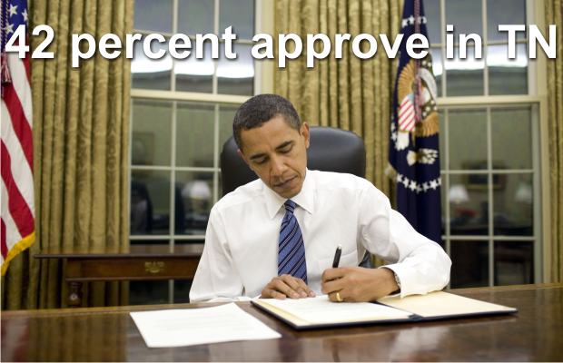 Obama approval edges up in Tenn. but stays well under 50 percent