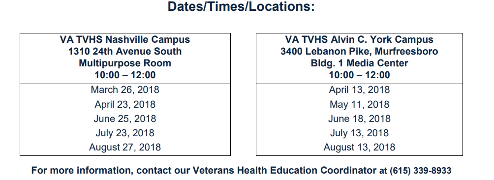 VA Helping People with Whole Health