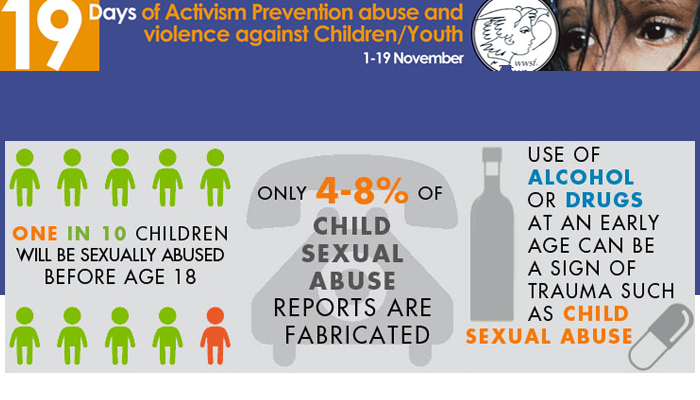 19 Days of Activism for the Prevention of Abuse and Violence Against Children and Youth