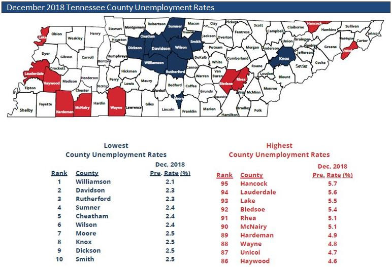 Rutherford and Davidson Counties Second Lowest Unemployment Rates