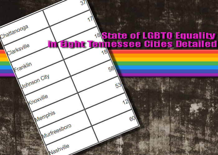 State of LGBTQ Equality in Eight Tennessee Cities Detailed