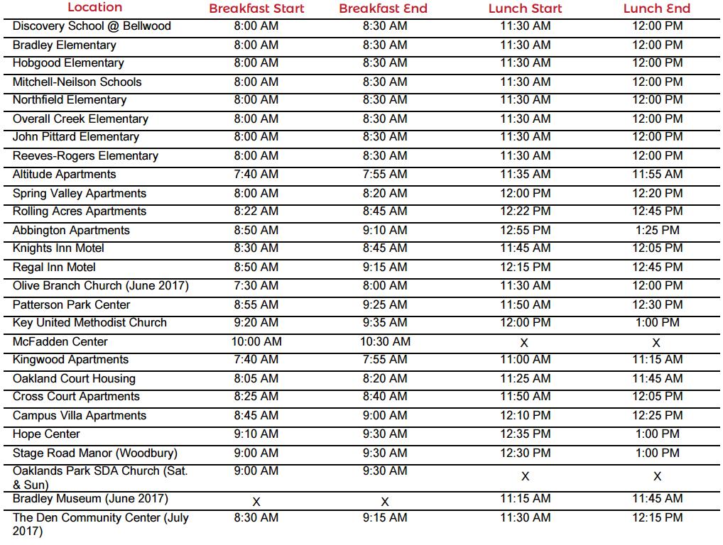 Murfreesboro City Schools Summer Food Service Program Schedule