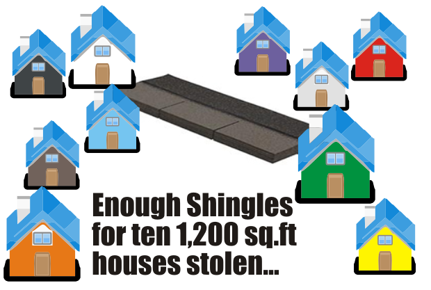 More Shingles Stolen in Murfreesboro