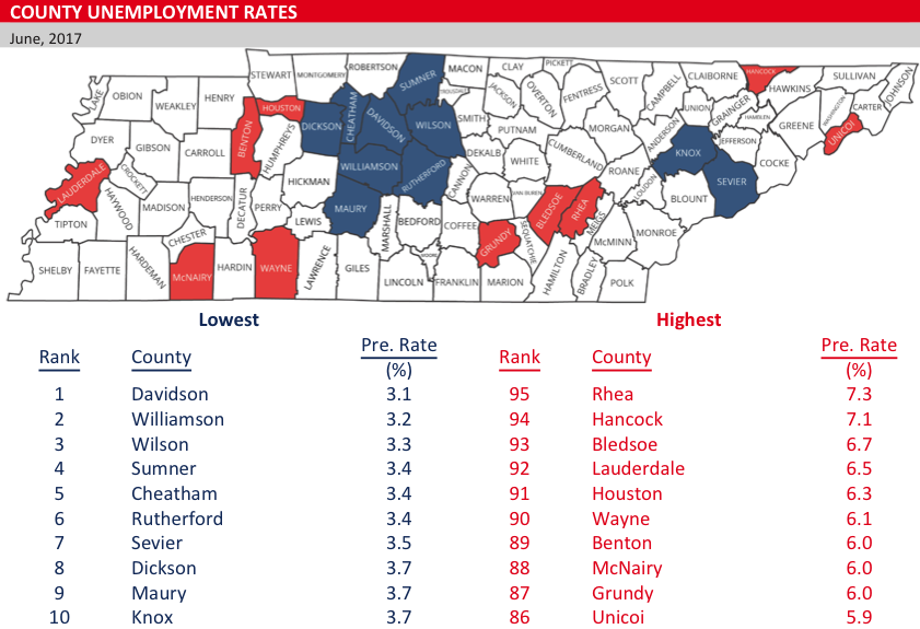 Unemployment Numbers Released: Rutherford County #6