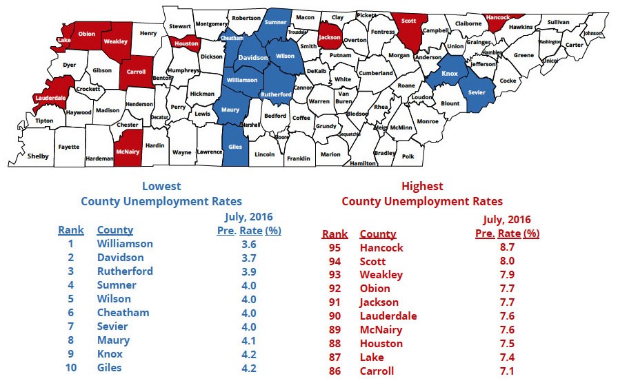Tennessee Unemployment Numbers are In