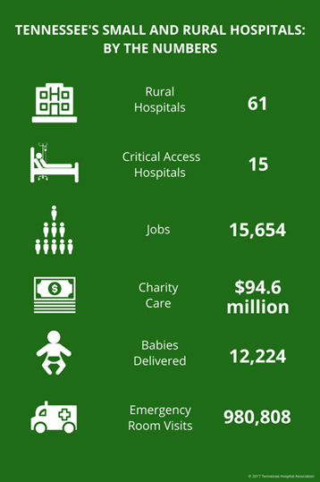 THA Releases 2017 Rural Impact Report | THA, Tennessee Hospital Association, 2017 Rural Impact Report, Rural Hospitals, Uncompensated Care, Healthcare Reform
