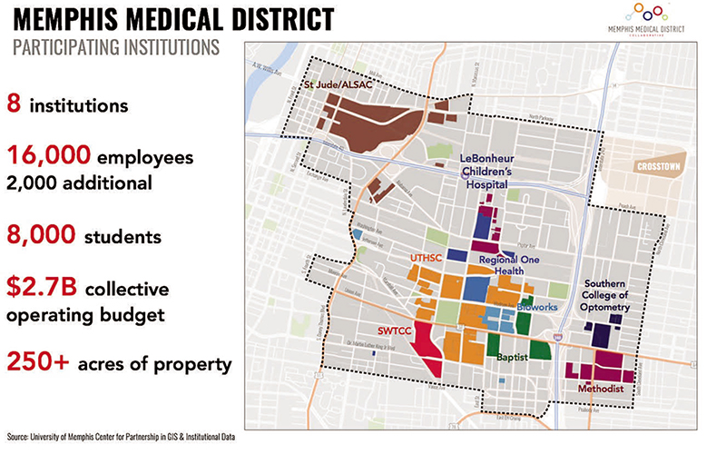 Medical District Project Is Mammoth Challenge