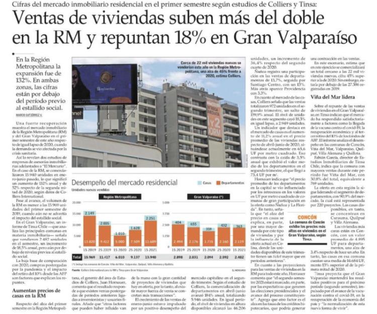 Ventas de vivienda suben