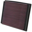 K&N 33-2125 - Washable Lifetime Performance Air Filters
