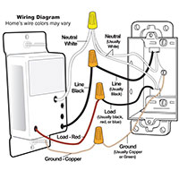 wiring for home automation smarthome, electrical wiring, light switch wiring with neutral