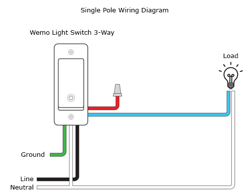 belkin official support how to install your wemo wifi pinout diagrams wiring diagram for belkin #2