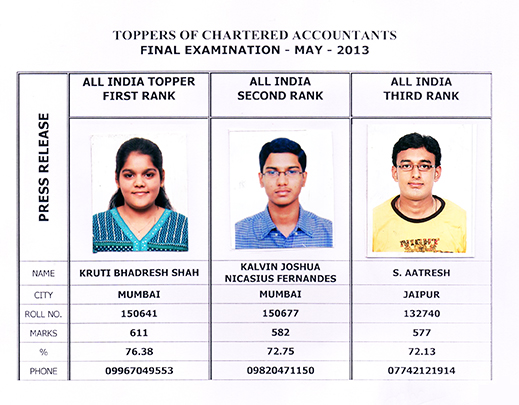 Toppers of CA Final and CPT Exams 2013