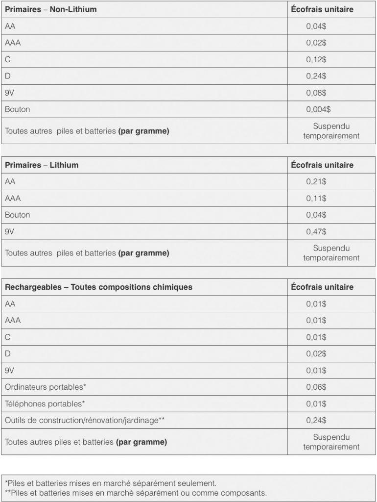 fr-fee-schedule-2016