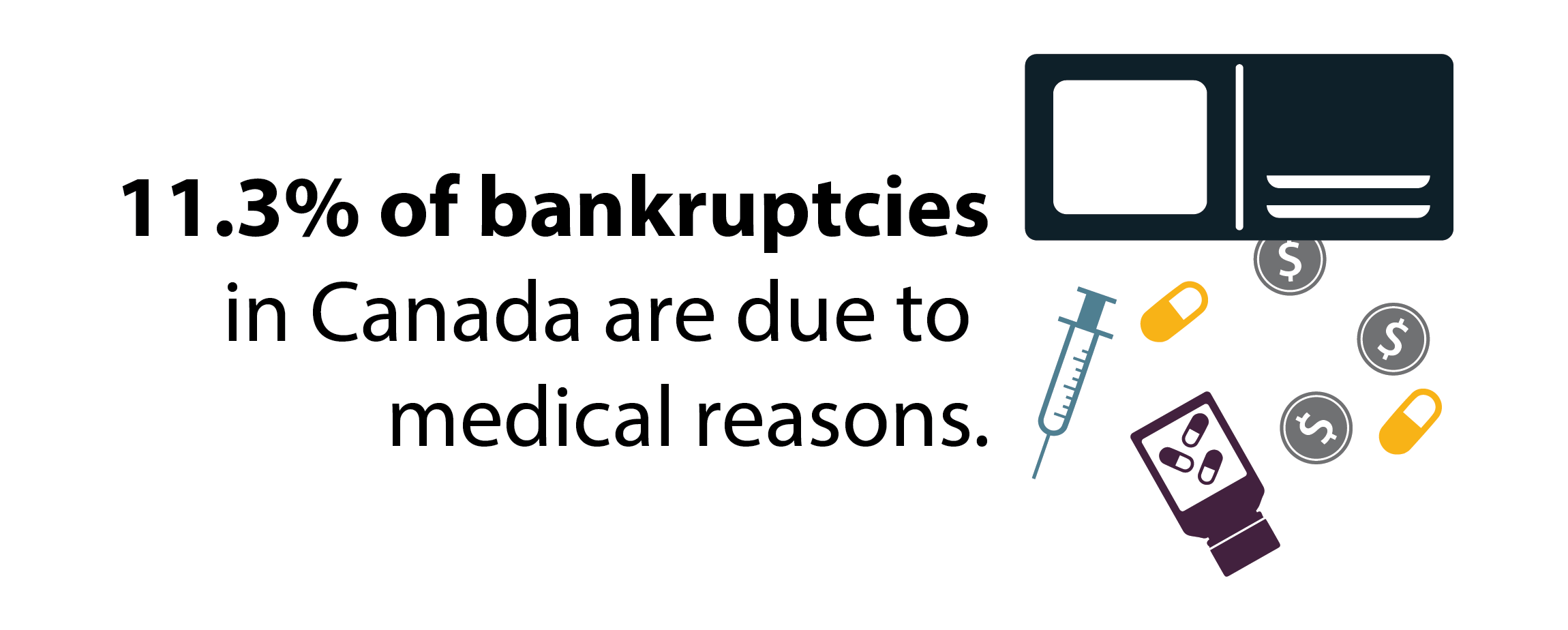 Bankruptcies stat