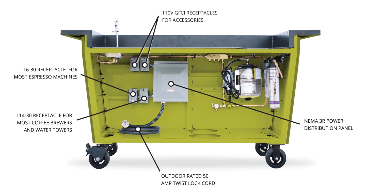 Electrical cutaway