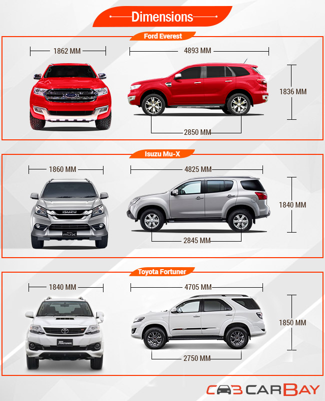 Audi TT RS 2016 in addition Audi S8 2014 moreover 2015 Toyota Fortuner Interior as well Toyota Prado Prices as well New 2016 Nissan Frontier. on 2017 new toyota fortuner