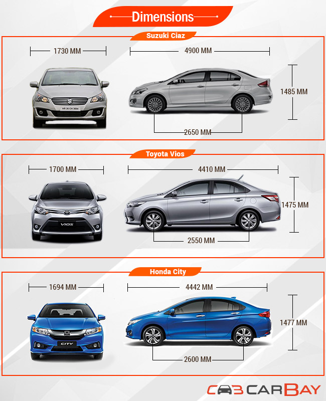 New Honda City 2014 Besides New Honda Civic Si 2015 In