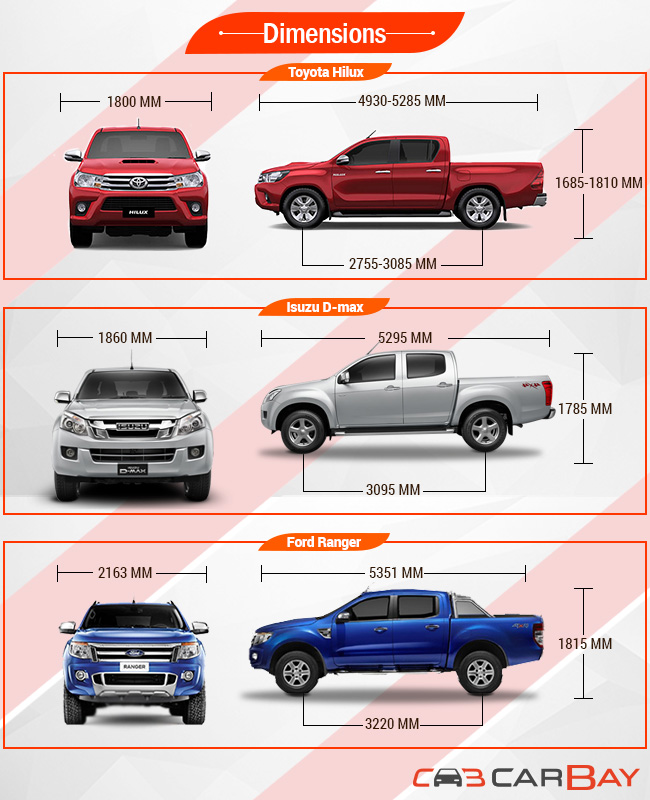 Ford Vs Toyota Truck | Autos Post