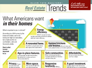 Our quarterly Real Estate Trends newsletter is a great resource for home buyers and sellers.
