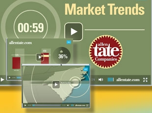 Our monthly Market Trends videos give customers insider information and help build our brand.