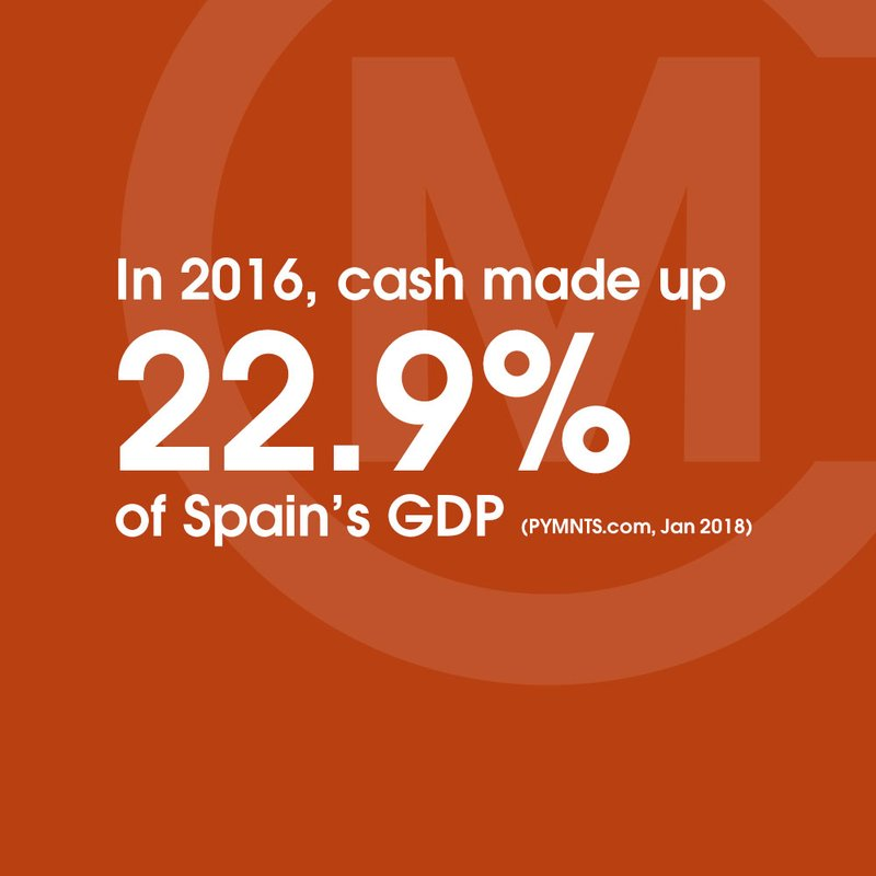 STAT Spain PYMNTS 22.9 orange red