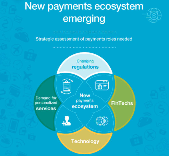 Screenshot of Capgemini 2017 World Payments Report infographic