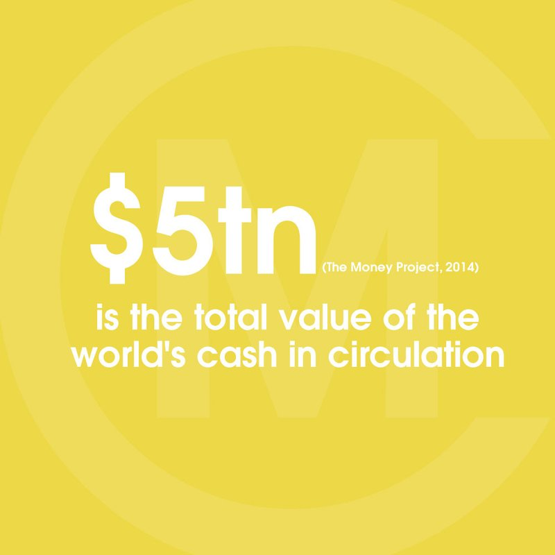stat block 5 trillion is the total value of cash in circulation money project