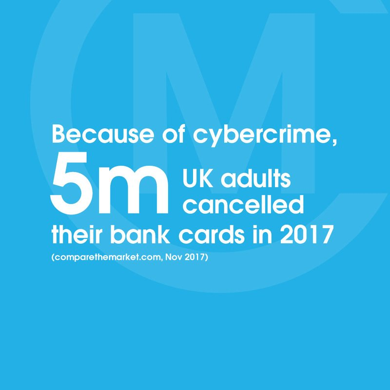 UK comparethemarket cancelled cards 5million UK BLUE