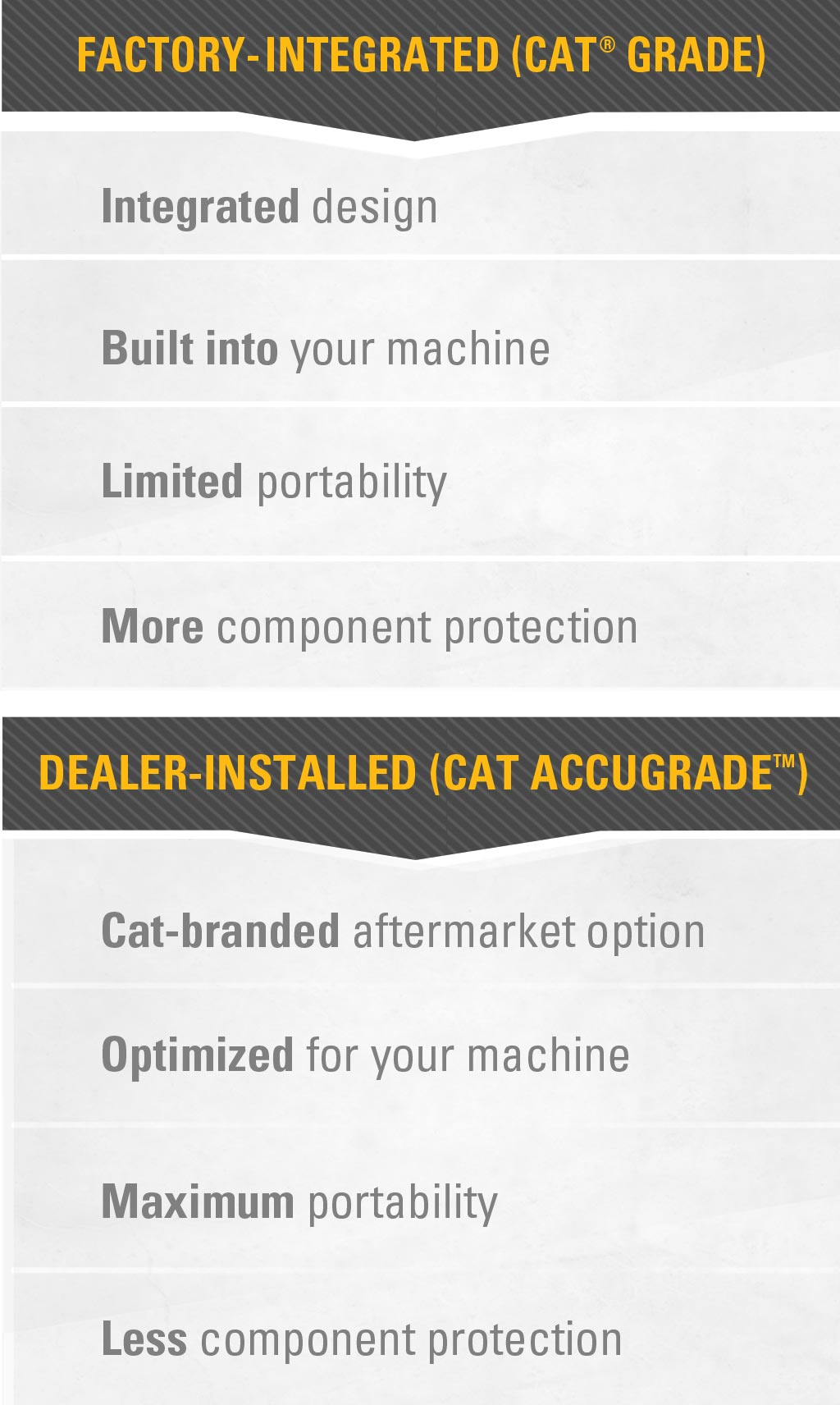m_2D3D_factory_dealer_installed